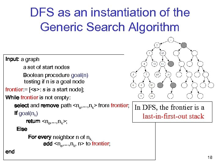 DFS as an instantiation of the Generic Search Algorithm Input: a graph a set