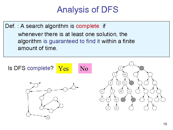 Analysis of DFS Def. : A search algorithm is complete if whenever there is