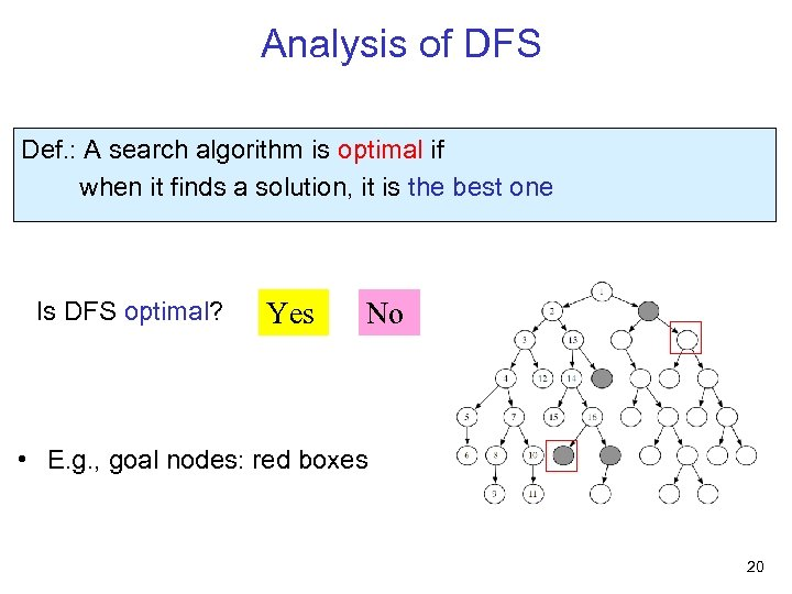 Analysis of DFS Def. : A search algorithm is optimal if when it finds