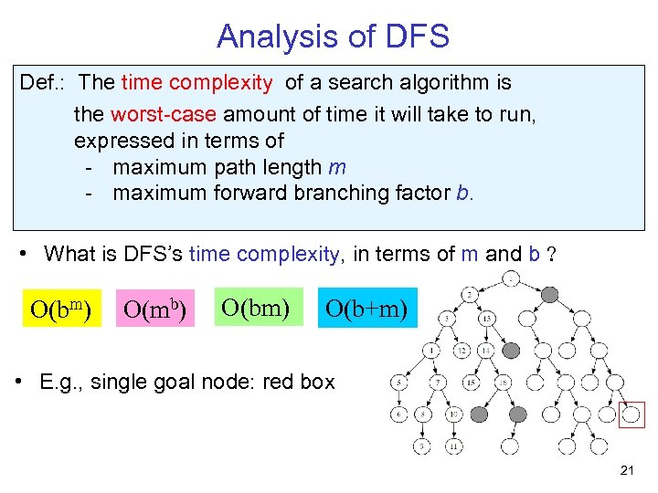 Analysis of DFS Def. : The time complexity of a search algorithm is the