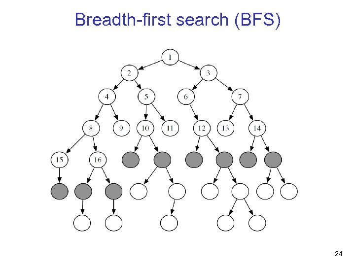 Breadth-first search (BFS) 24