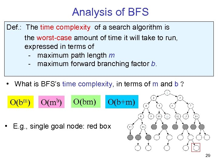 Analysis of BFS Def. : The time complexity of a search algorithm is the