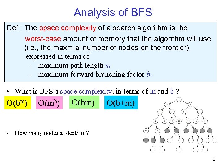 Analysis of BFS Def. : The space complexity of a search algorithm is the