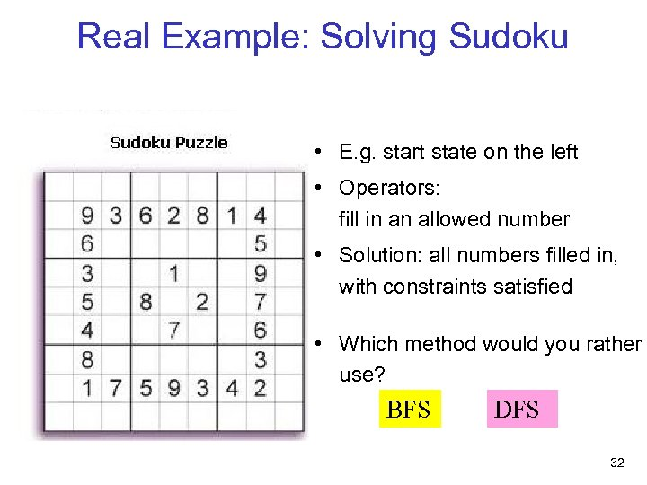 Real Example: Solving Sudoku • E. g. start state on the left • Operators:
