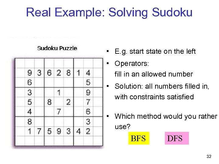 Real Example: Solving Sudoku • E. g. start state on the left • Operators: