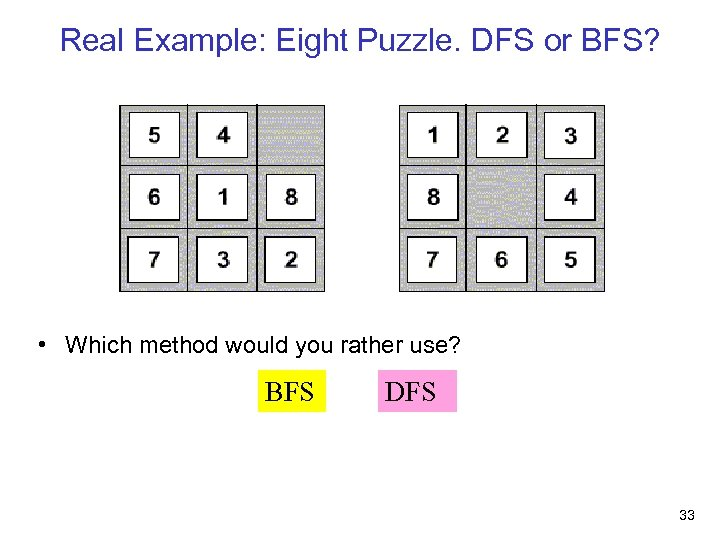 Real Example: Eight Puzzle. DFS or BFS? • Which method would you rather use?