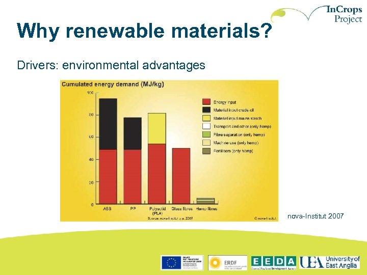Why renewable materials? Drivers: environmental advantages nova-Institut 2007