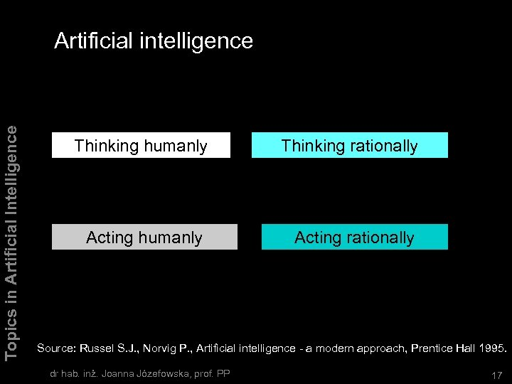 Topics in Artificial Intelligence Artificial intelligence Thinking humanly Thinking rationally Acting humanly Acting rationally