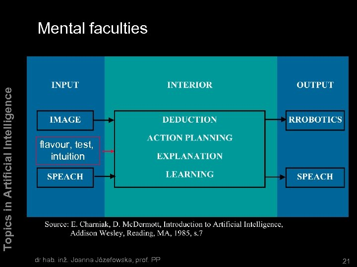 Topics in Artificial Intelligence Mental faculties flavour, test, intuition dr hab. inż. Joanna Józefowska,