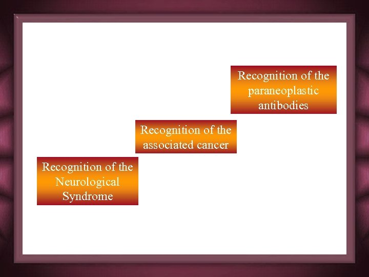 Recognition of the paraneoplastic antibodies Recognition of the associated cancer Recognition of the Neurological