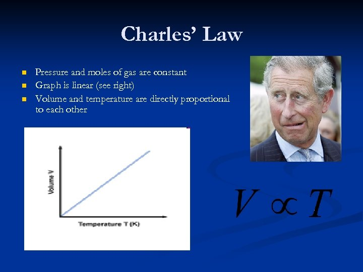 Charles' Law n n n Pressure and moles of gas are constant Graph is