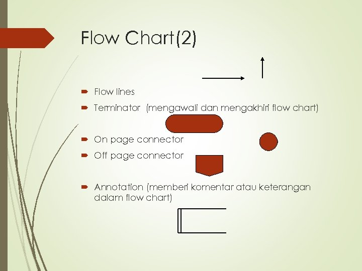 Flow Chart(2) Flow lines Terminator (mengawali dan mengakhiri flow chart) On page connector Off