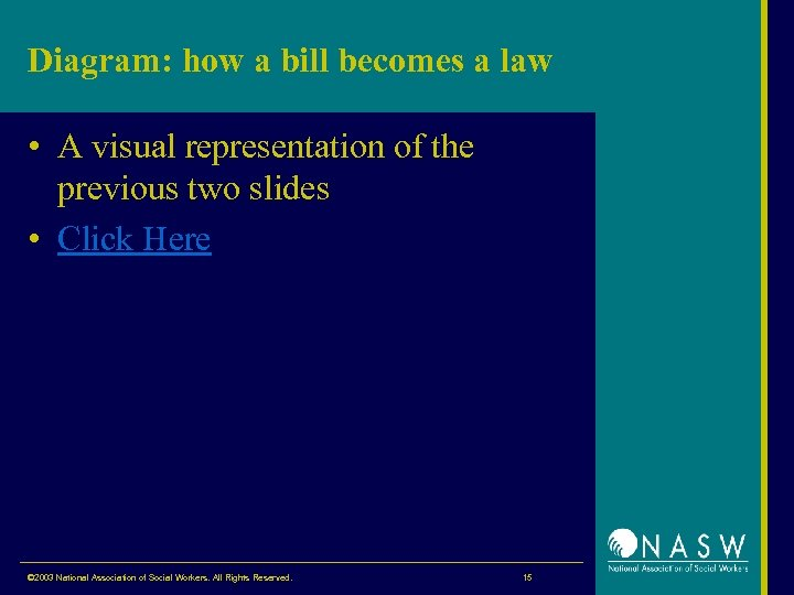 Diagram: how a bill becomes a law • A visual representation of the previous
