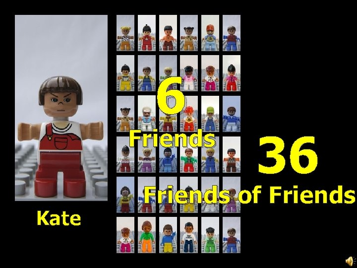 6 Friends Kate 36 Friends of Friends