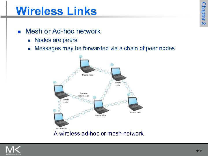 n Chapter 2 Wireless Links Mesh or Ad-hoc network n n Nodes are peers