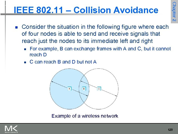 Chapter 2 IEEE 802. 11 – Collision Avoidance n Consider the situation in the