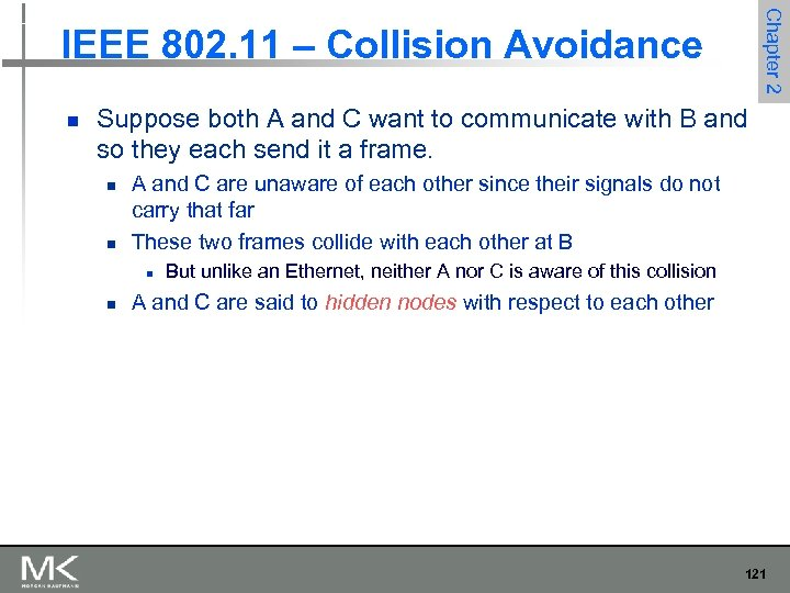 Chapter 2 IEEE 802. 11 – Collision Avoidance n Suppose both A and C