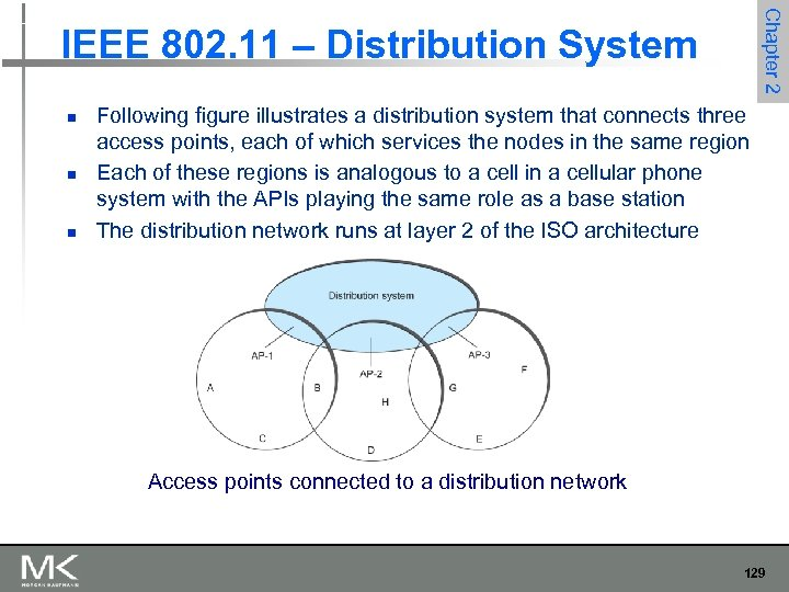 Chapter 2 IEEE 802. 11 – Distribution System n n n Following figure illustrates