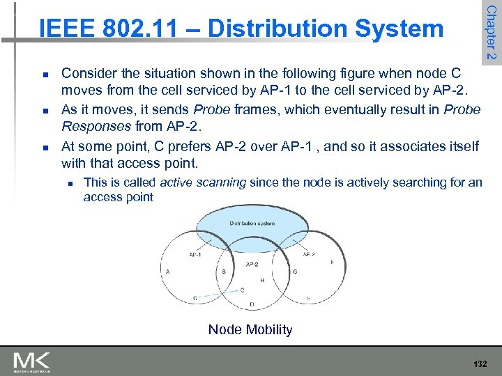 Chapter 2 IEEE 802. 11 – Distribution System n n n Consider the situation