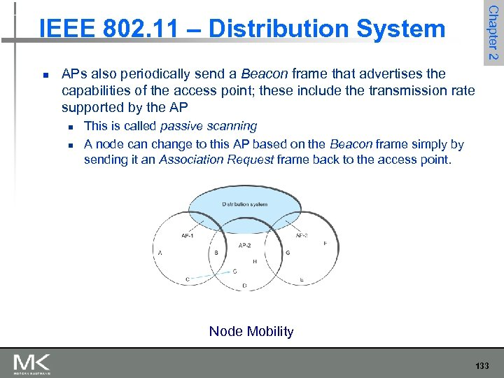 Chapter 2 IEEE 802. 11 – Distribution System n APs also periodically send a