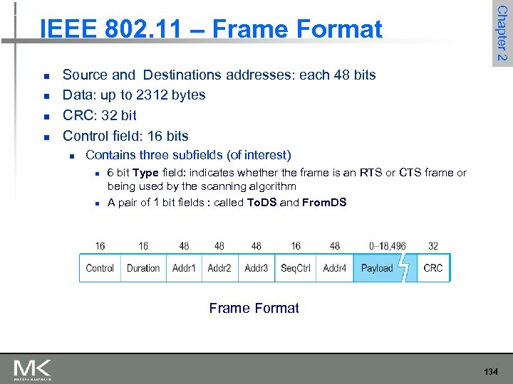 n n Chapter 2 IEEE 802. 11 – Frame Format Source and Destinations addresses: