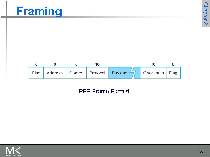 Chapter 2 Framing PPP Frame Format 27