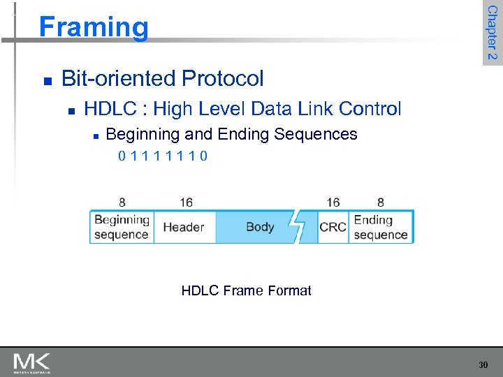 Chapter 2 Framing n Bit-oriented Protocol n HDLC : High Level Data Link Control