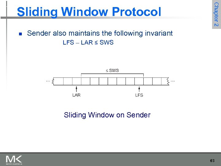 n Chapter 2 Sliding Window Protocol Sender also maintains the following invariant LFS –