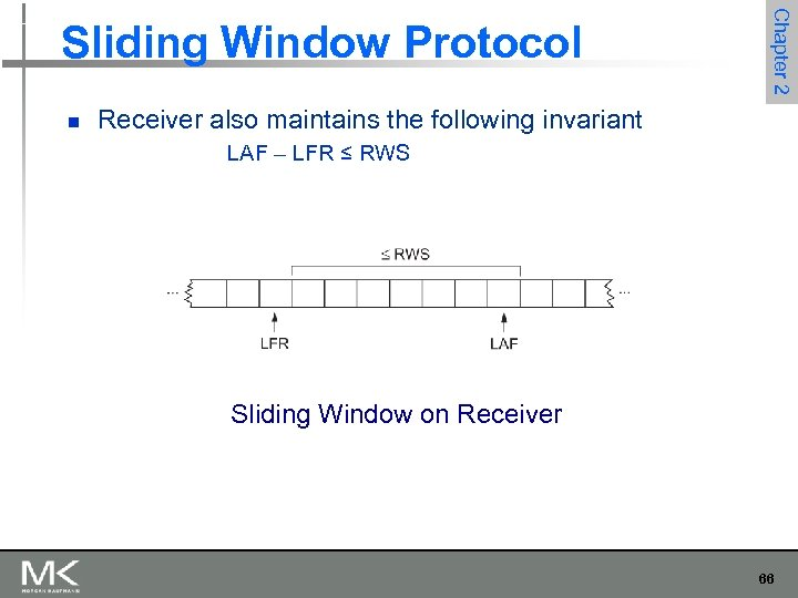 n Chapter 2 Sliding Window Protocol Receiver also maintains the following invariant LAF –