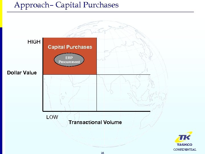 Approach– Capital Purchases HIGH Capital Purchases ERP Procurement Dollar Value LOW Transactional Volume 28