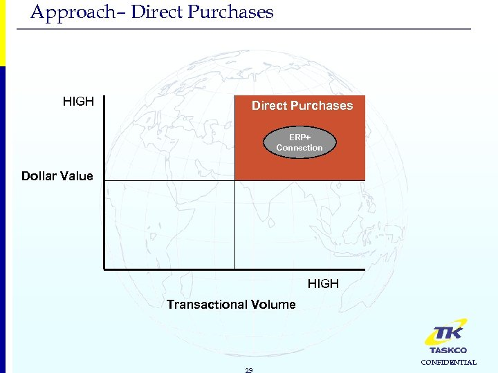 Approach– Direct Purchases HIGH Direct Purchases ERP+ Connection Dollar Value HIGH Transactional Volume 29