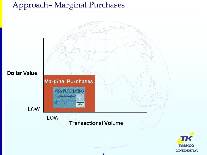 Approach– Marginal Purchases Dollar Value Marginal Purchases LOW Transactional Volume 30 CONFIDENTIAL
