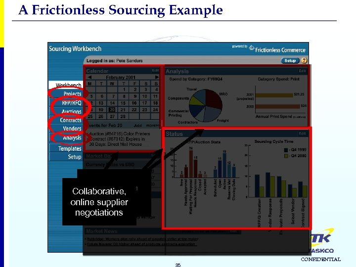A Frictionless Sourcing Example Expenditure Project, Contract, Collaborative, Analysis online. Vendor and supplier Management