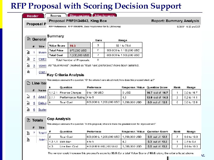 RFP Proposal with Scoring Decision Support 36 CONFIDENTIAL