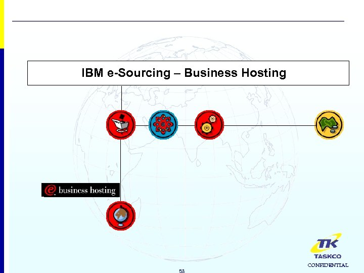 IBM e-Sourcing – Business Hosting 53 CONFIDENTIAL