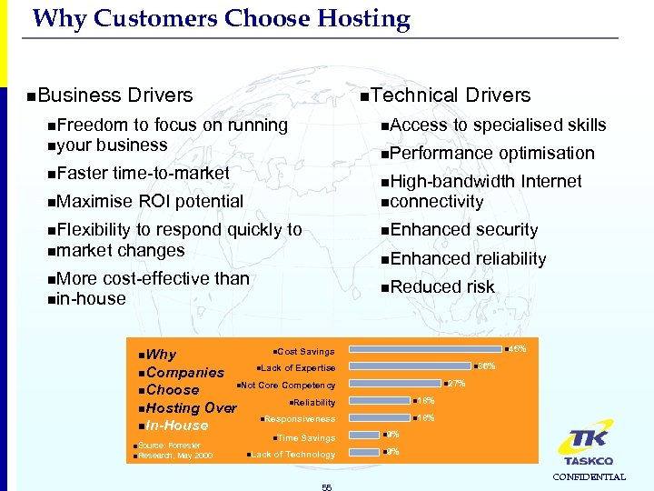 Why Customers Choose Hosting n. Business Drivers n. Technical n. Freedom to focus on