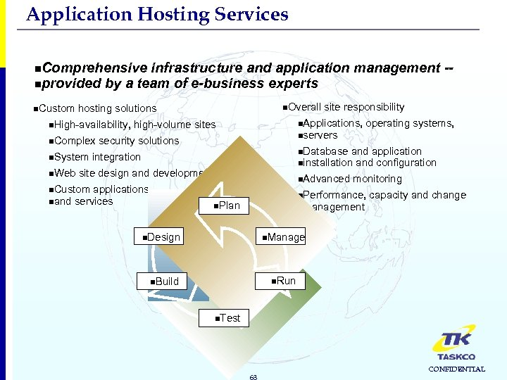 Application Hosting Services n. Comprehensive infrastructure and application management -nprovided by a team of