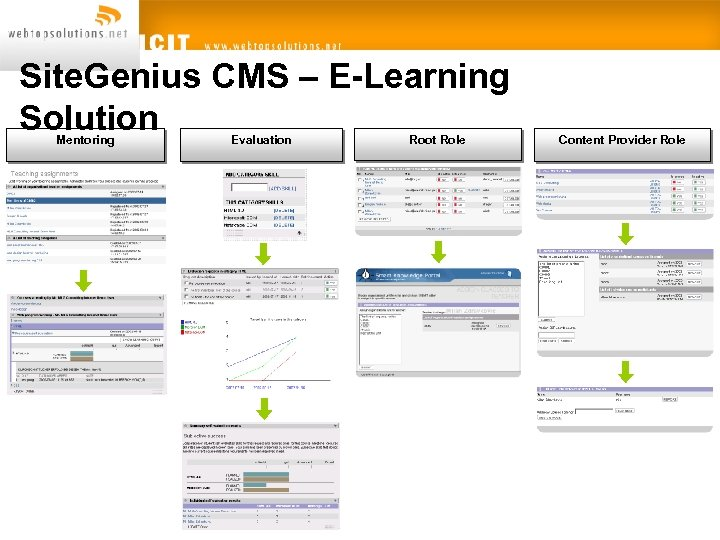 Site. Genius CMS – E-Learning Solution Mentoring Evaluation Root Role Content Provider Role