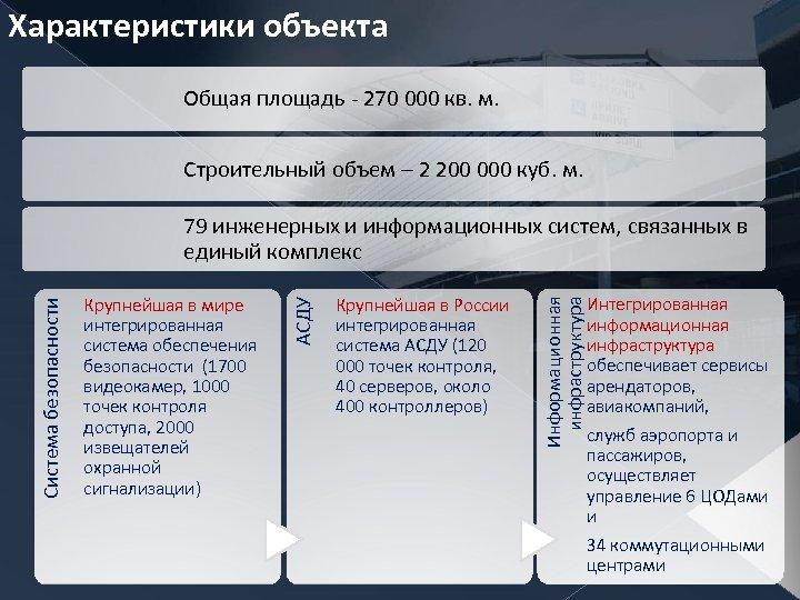 Характеристики объекта Общая площадь - 270 000 кв. м. Строительный объем – 2 200