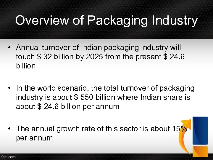 the role of packaging essay Executive summary this paper examines the role of textile and clothing (t&c) industries in growth and development strategies in developing countries.