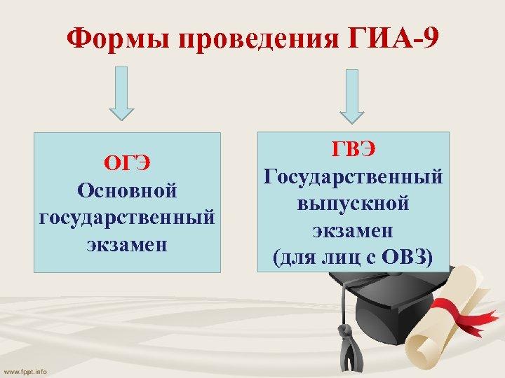 Формы проведения ГИА-9 ОГЭ Основной государственный экзамен ГВЭ Государственный выпускной экзамен (для лиц с