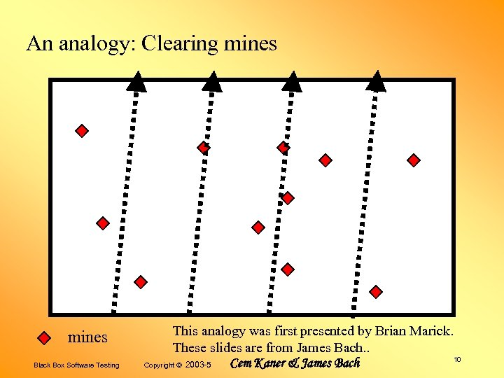 An analogy: Clearing mines Black Box Software Testing This analogy was first presented by