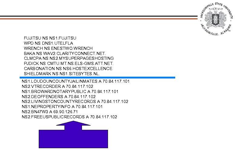 FUJITSU NS NS 1. FUJITSU WPD NS DNS 1. UTELFLA WRENCH NS ENESTWO. WRENCH