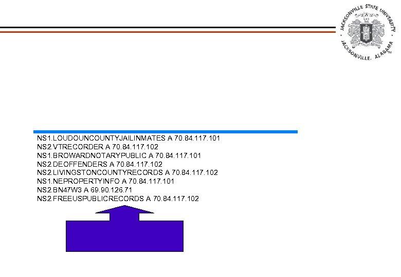 NS 1. LOUDOUNCOUNTYJAILINMATES A 70. 84. 117. 101 NS 2. VTRECORDER A 70. 84.
