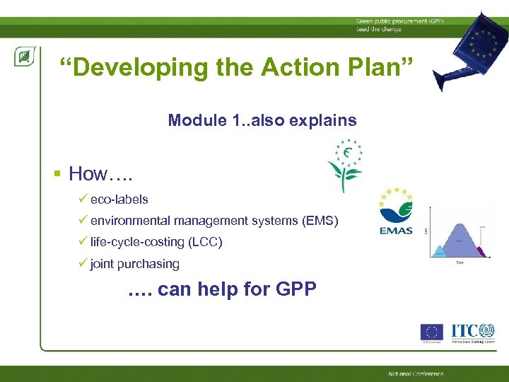 """""""Developing the Action Plan"""" Module 1. . also explains How…. eco-labels environmental management systems"""