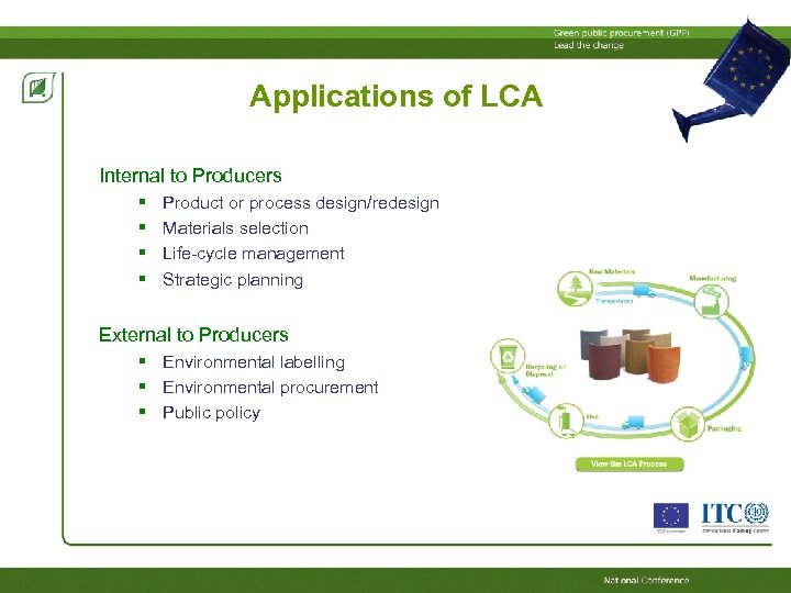 Applications of LCA Internal to Producers Product or process design/redesign Materials selection Life-cycle management