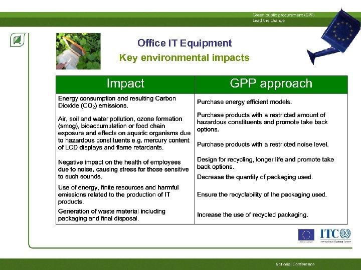 Office IT Equipment Key environmental impacts