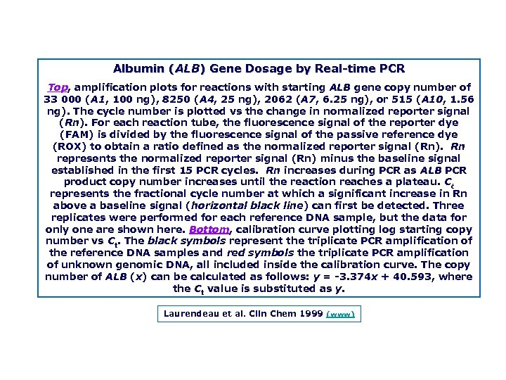 Albumin (ALB) Gene Dosage by Real time PCR Top, amplification plots for reactions with