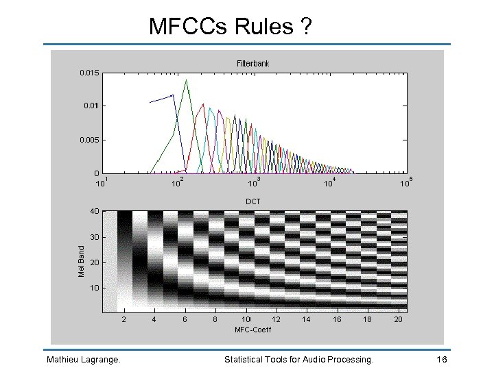 MFCCs Rules ? Mathieu Lagrange. Statistical Tools for Audio Processing. 16