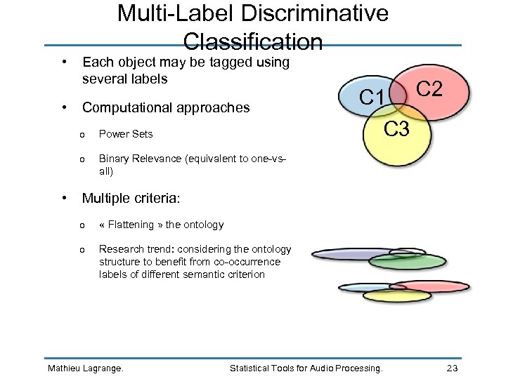 • • Multi-Label Discriminative Classification Each object may be tagged using several labels